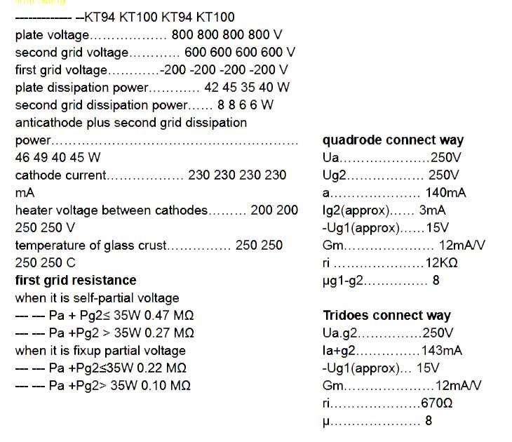 KT 94 (KT 100) Kt94-specs