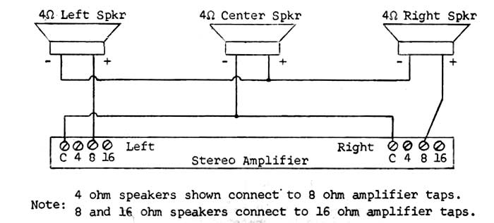 How To Get Mono Sound Out Of A Stereo Speaker    Audiophile