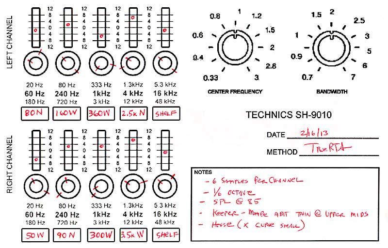 Of Bob Caarver and other nefarious folk Technics-SH9010-Plot-rtaFEB